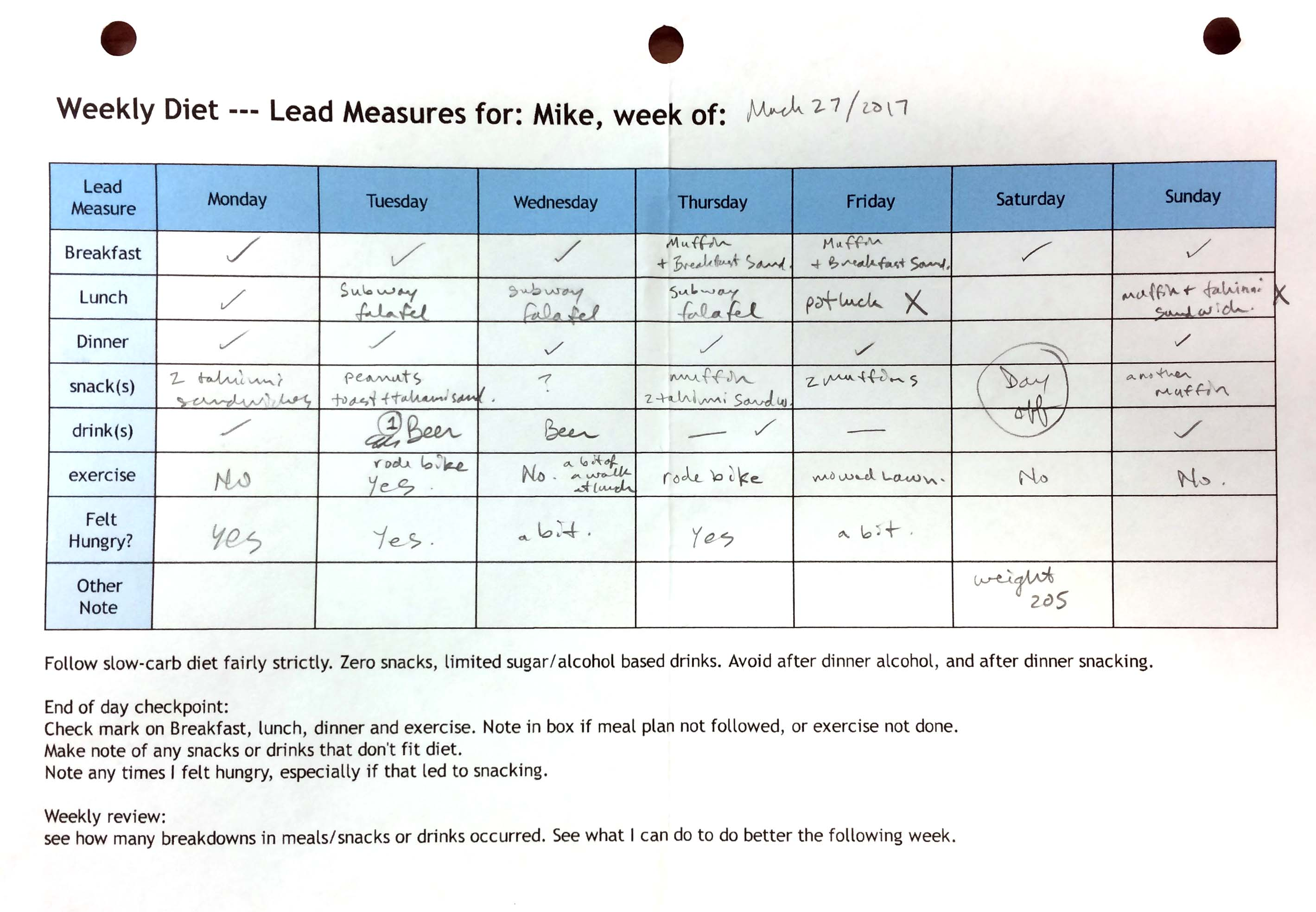 How i lost 40 pounds on the slow carb diet and the 4 disciplines diet lead measures chart nvjuhfo Choice Image